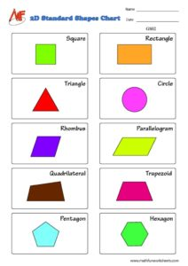 2 D standard shapes