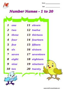 Number Names Charts