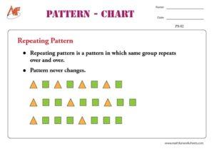 Pattern Charts