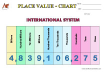 6 digit Place value Worksheet