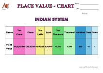 6 digit place value chart