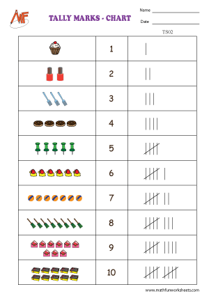 Tally Marks Chart